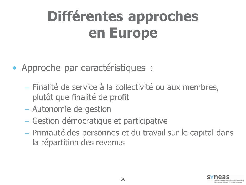 Différentes approches en Europe