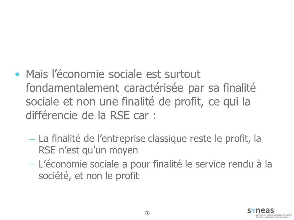 Mais l'économie sociale est surtout fondamentalement caractérisée par sa finalité sociale et non une finalité de profit, ce qui la différencie de la RSE car :