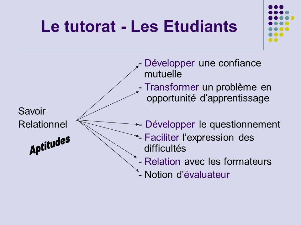 Le tutorat - Les Etudiants