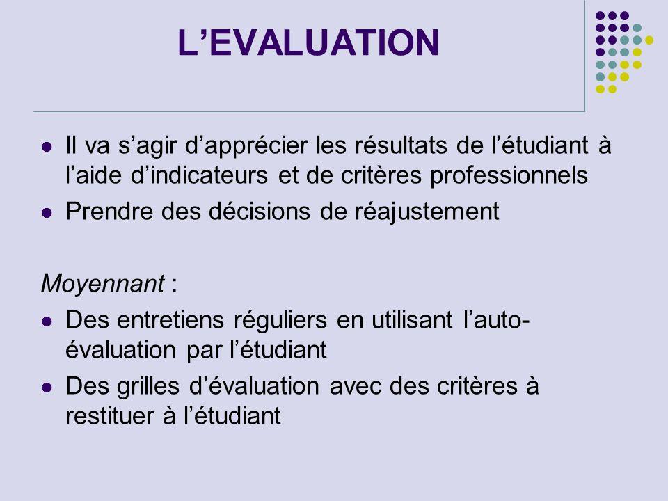 L'EVALUATION Il va s'agir d'apprécier les résultats de l'étudiant à l'aide d'indicateurs et de critères professionnels.