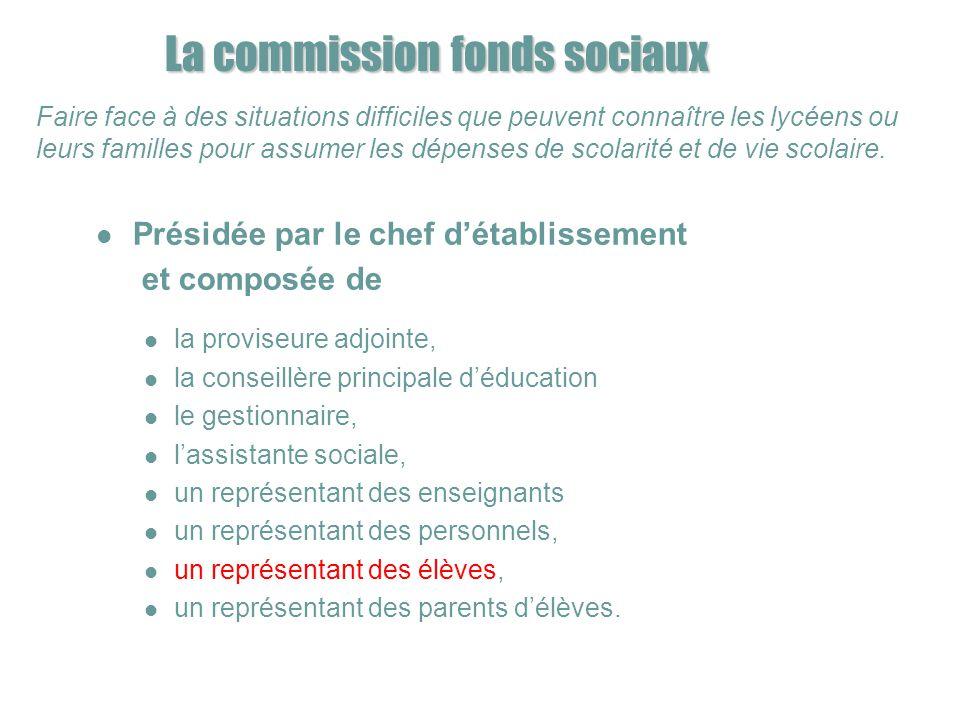 La commission fonds sociaux