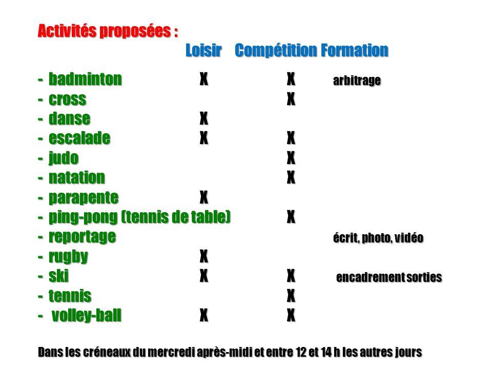 Loisir Compétition Formation badminton X X arbitrage cross X danse X