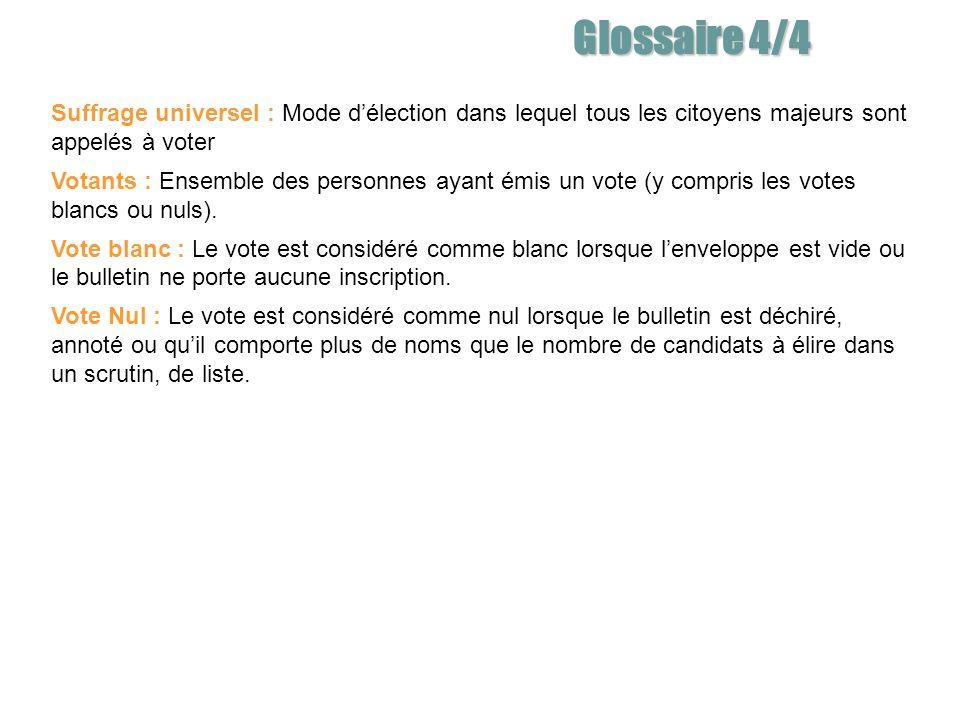 Glossaire 4/4 Suffrage universel : Mode d'élection dans lequel tous les citoyens majeurs sont appelés à voter.