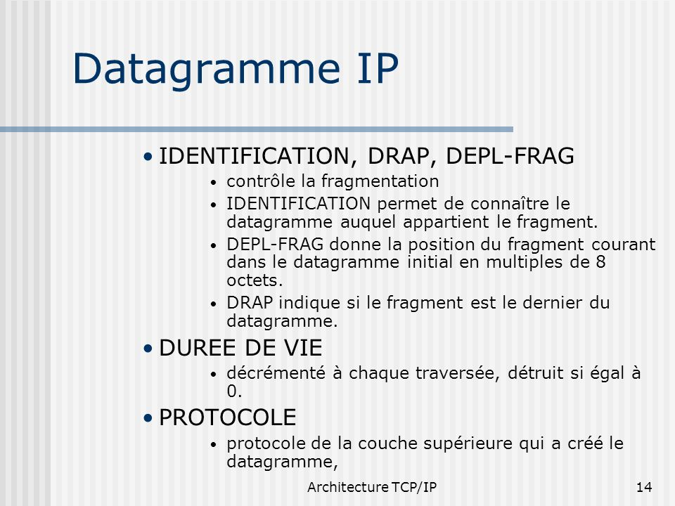 Datagramme IP IDENTIFICATION, DRAP, DEPL-FRAG DUREE DE VIE PROTOCOLE
