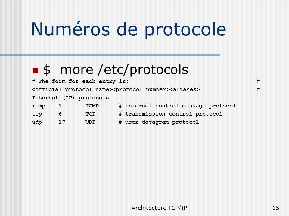 Numéros de protocole $ more /etc/protocols