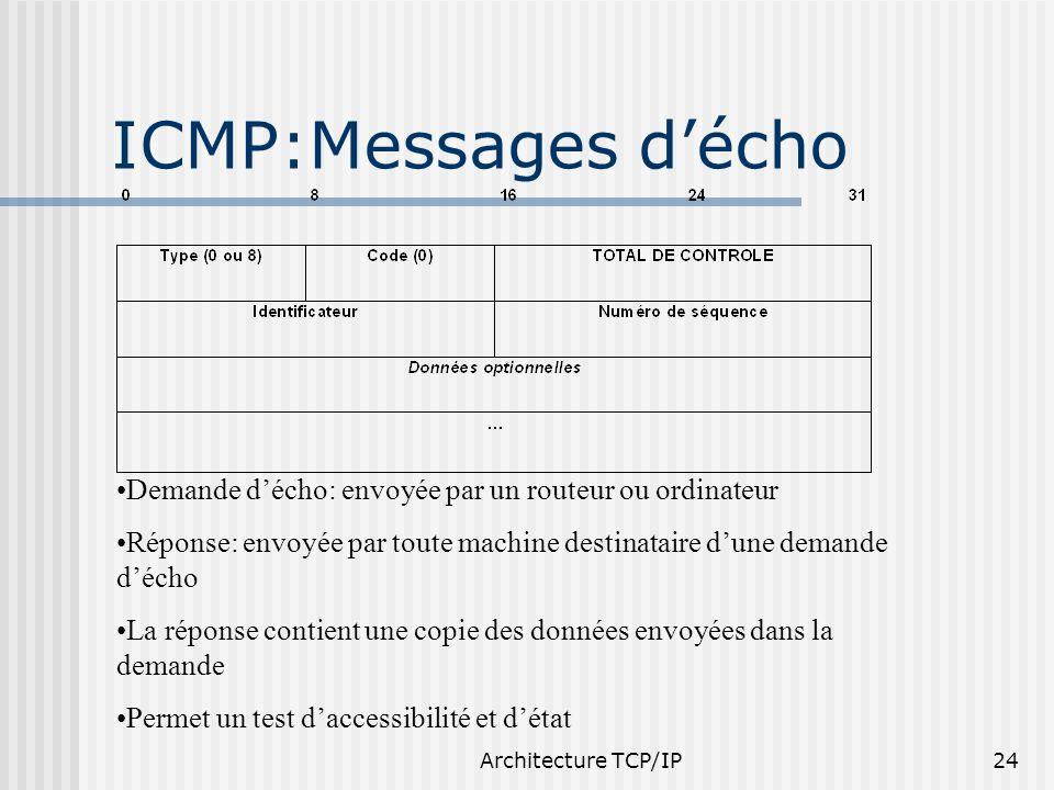 ICMP:Messages d'échoDemande d'écho: envoyée par un routeur ou ordinateur. Réponse: envoyée par toute machine destinataire d'une demande d'écho.