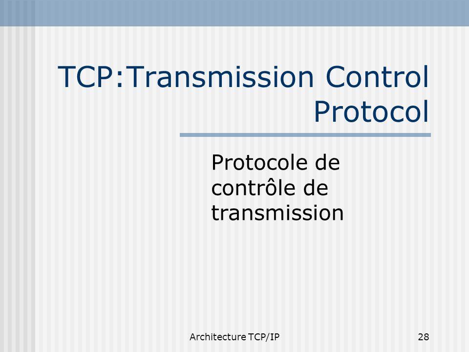 TCP:Transmission Control Protocol