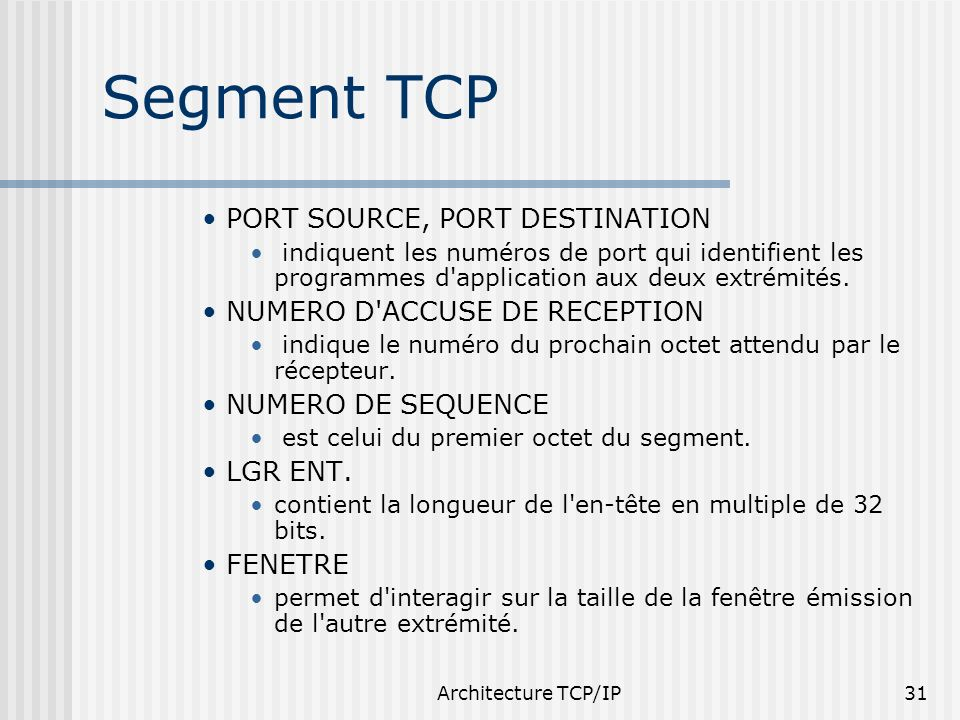 Segment TCP PORT SOURCE, PORT DESTINATION NUMERO D ACCUSE DE RECEPTION