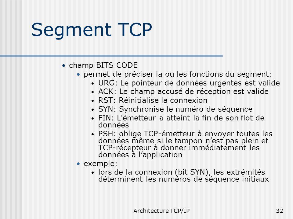 Segment TCP champ BITS CODE
