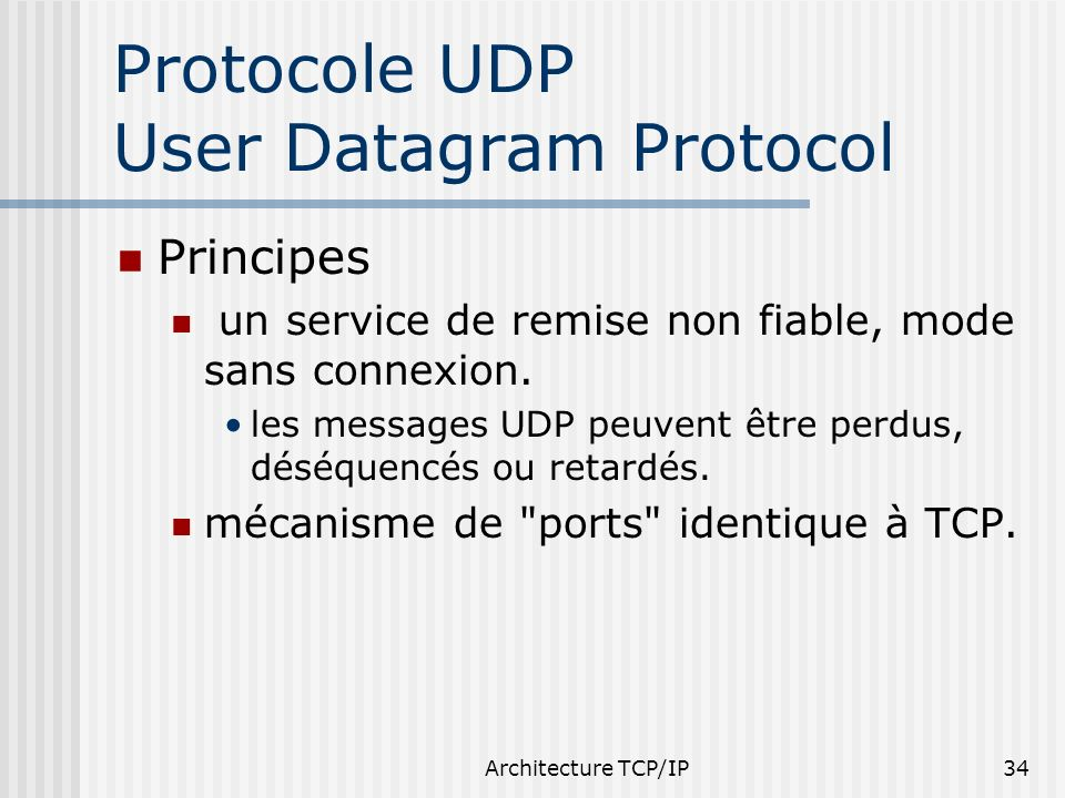Protocole UDP User Datagram Protocol