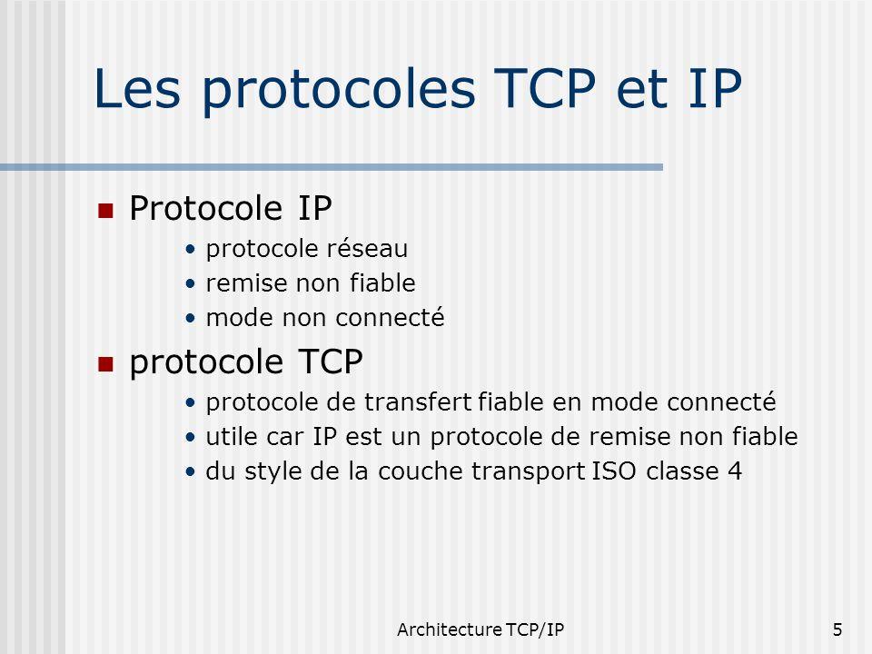 Les protocoles TCP et IP