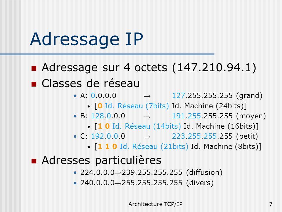 Adressage IP Adressage sur 4 octets (147.210.94.1) Classes de réseau