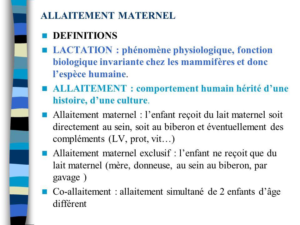 ALLAITEMENT MATERNEL DEFINITIONS. LACTATION : phénomène physiologique, fonction biologique invariante chez les mammifères et donc l'espèce humaine.