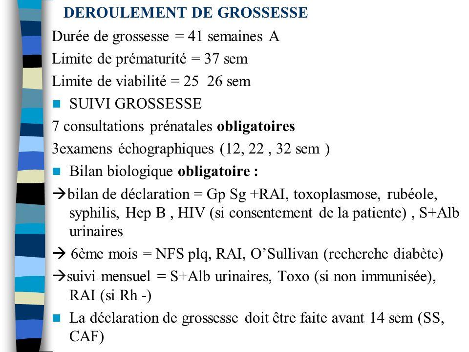 DEROULEMENT DE GROSSESSE