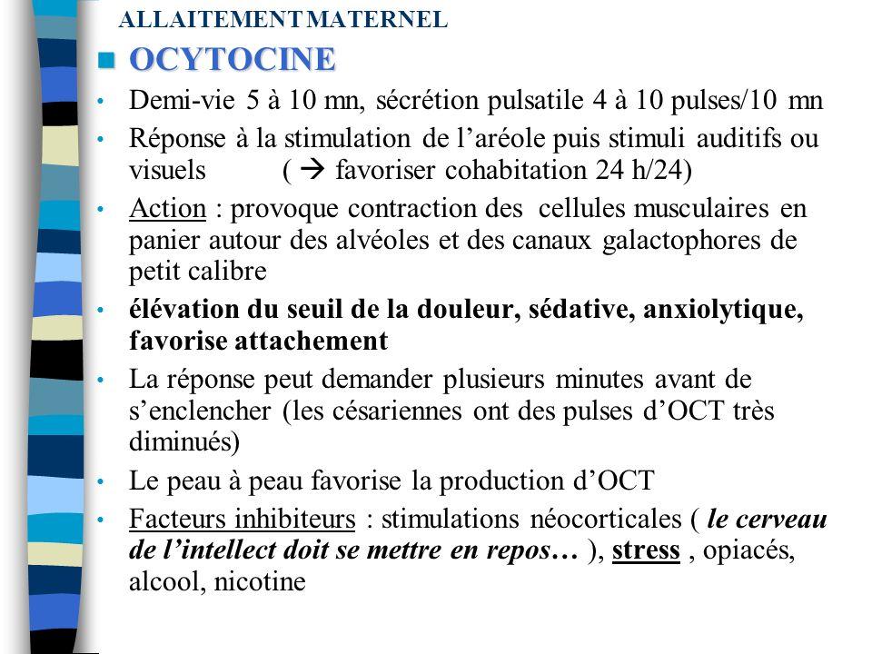 OCYTOCINE Demi-vie 5 à 10 mn, sécrétion pulsatile 4 à 10 pulses/10 mn