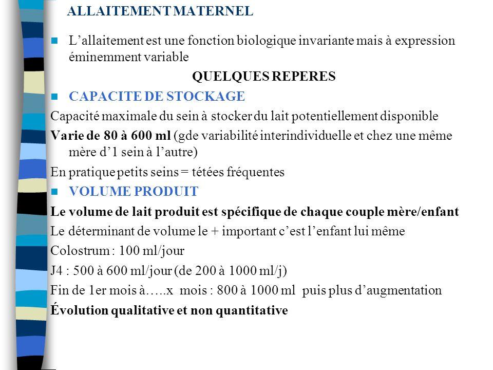 ALLAITEMENT MATERNEL L'allaitement est une fonction biologique invariante mais à expression éminemment variable.