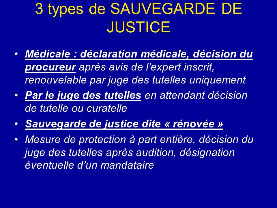 3 types de SAUVEGARDE DE JUSTICE
