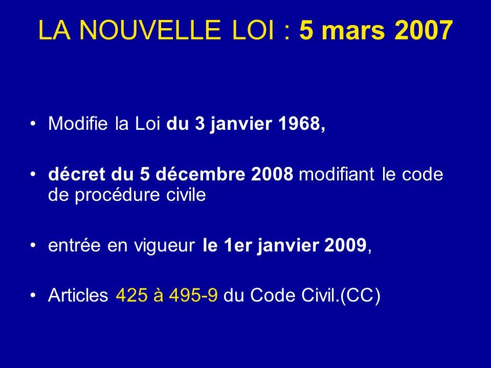 LA NOUVELLE LOI : 5 mars 2007 Modifie la Loi du 3 janvier 1968,
