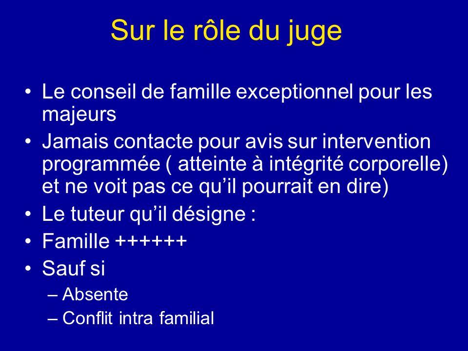 Sur le rôle du juge Le conseil de famille exceptionnel pour les majeurs.