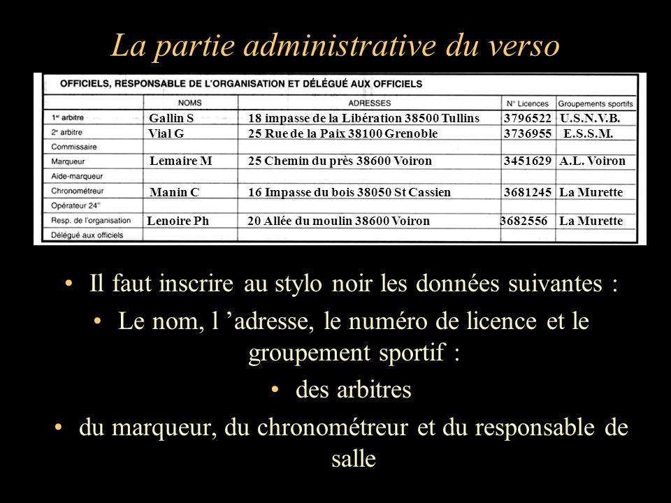 La partie administrative du verso