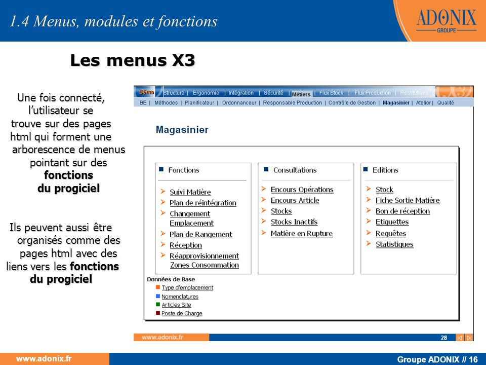 1.4 Menus, modules et fonctions