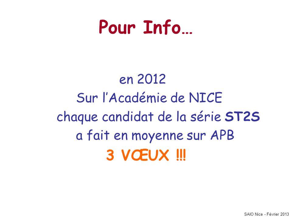Pour Info… 3 VŒUX !!! en 2012 Sur l'Académie de NICE