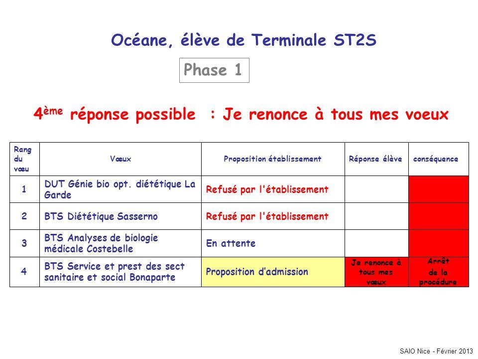 Océane, élève de Terminale ST2S Phase 1