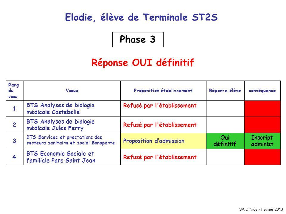 Elodie, élève de Terminale ST2S Proposition établissement