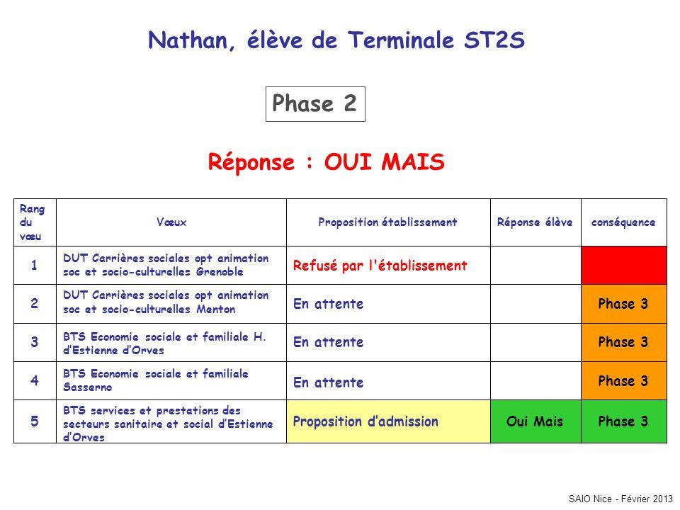 Nathan, élève de Terminale ST2S Proposition établissement