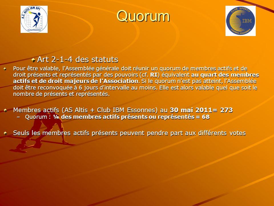 Quorum Art 2-1-4 des statuts