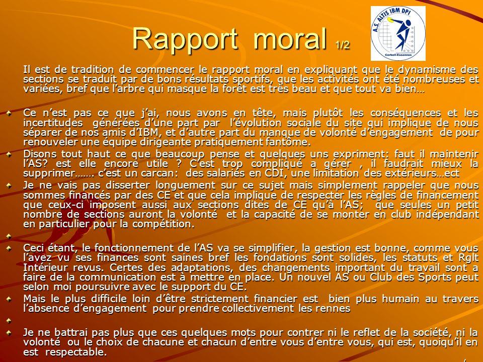 Rapport moral 1/2