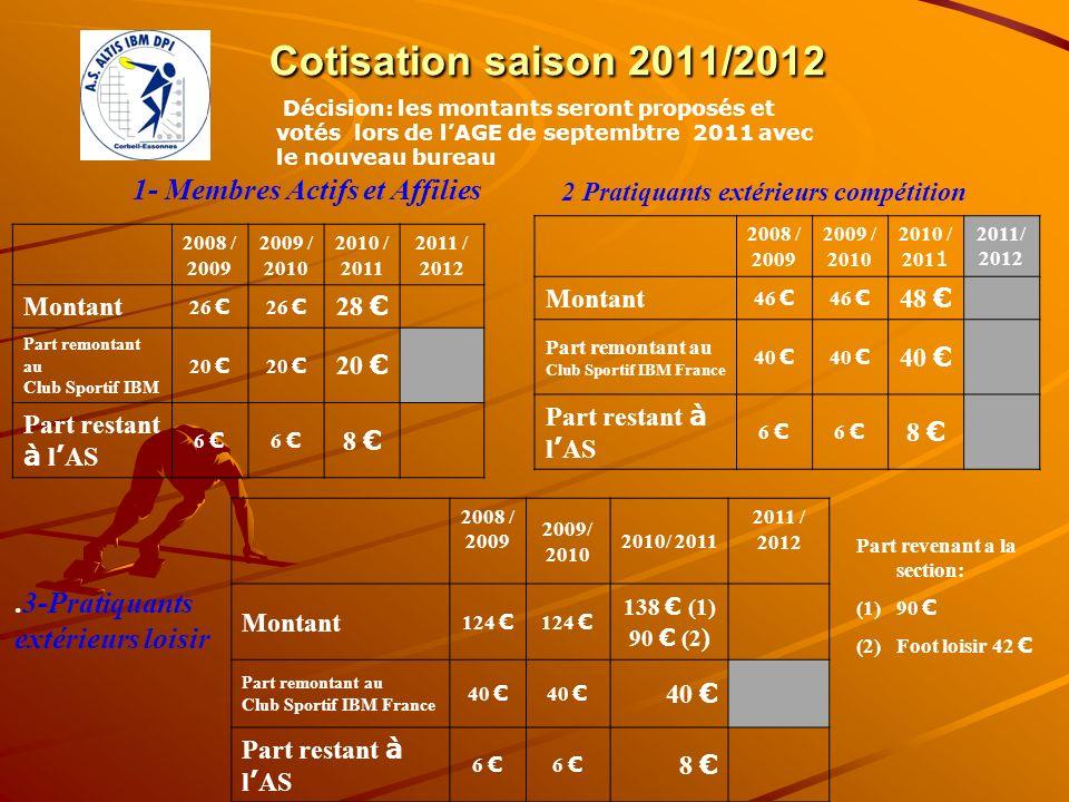 Cotisation saison 2011/2012 1- Membres Actifs et Affilies