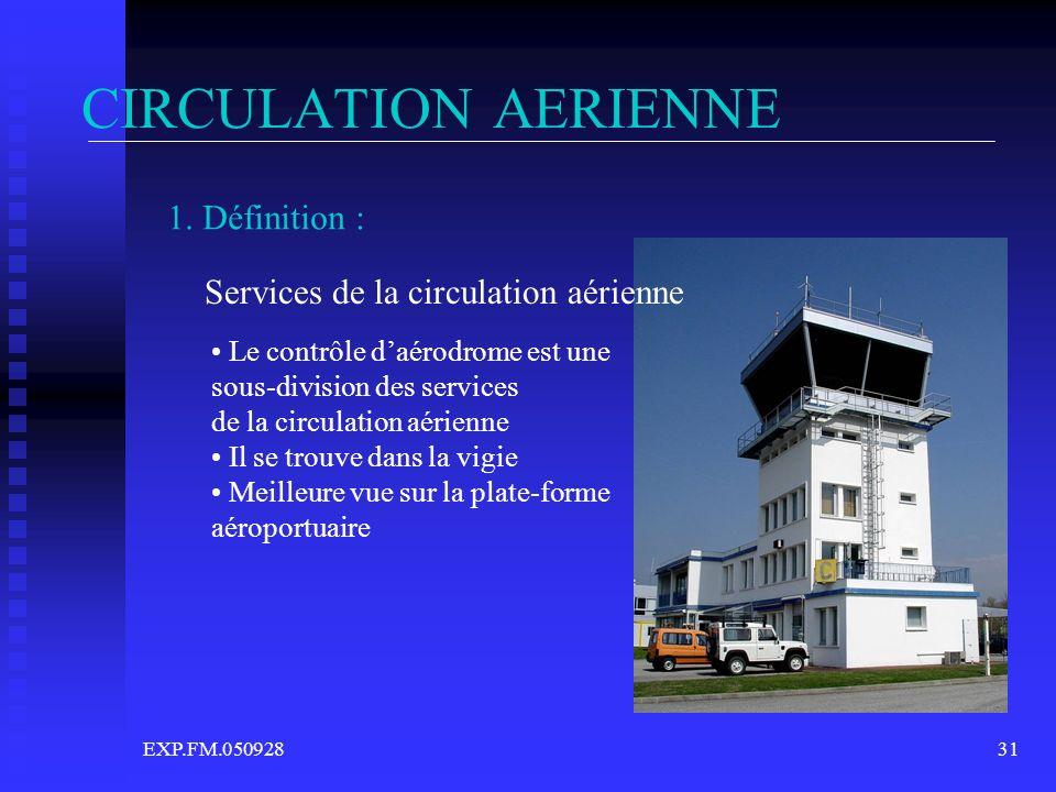 CIRCULATION AERIENNE 1. Définition :