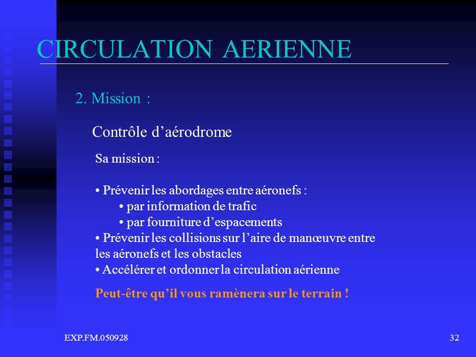CIRCULATION AERIENNE 2. Mission : Contrôle d'aérodrome Sa mission :