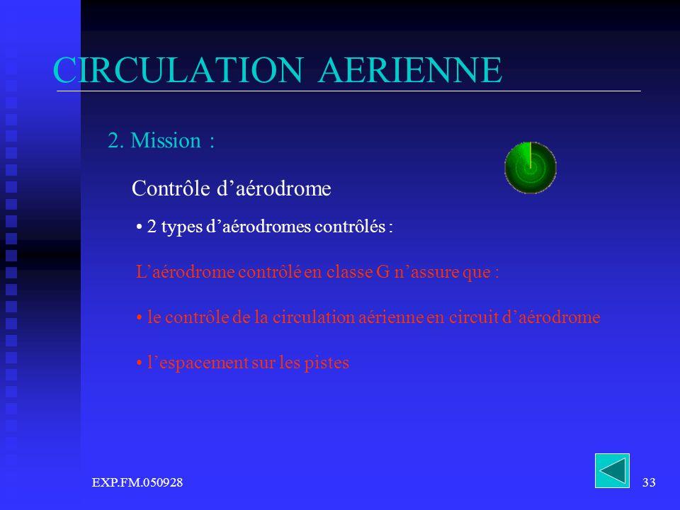 CIRCULATION AERIENNE 2. Mission : Contrôle d'aérodrome