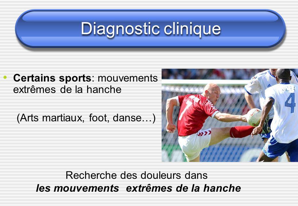 les mouvements extrêmes de la hanche