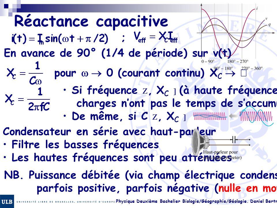 Réactance capacitive ; En avance de 90° (1/4 de période) sur v(t)