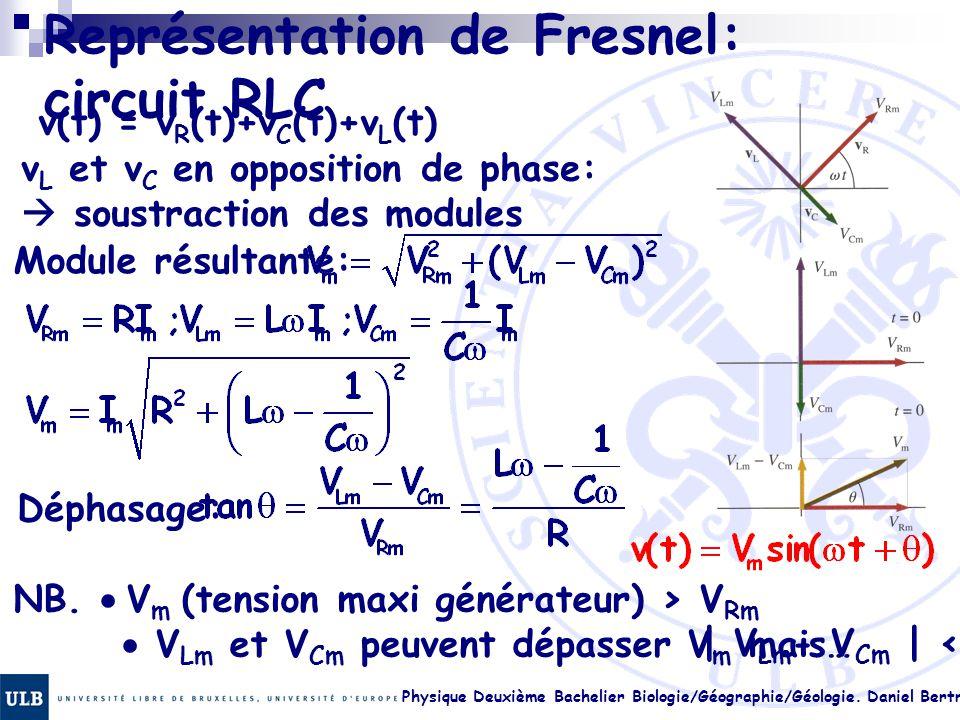 Représentation de Fresnel: circuit RLC