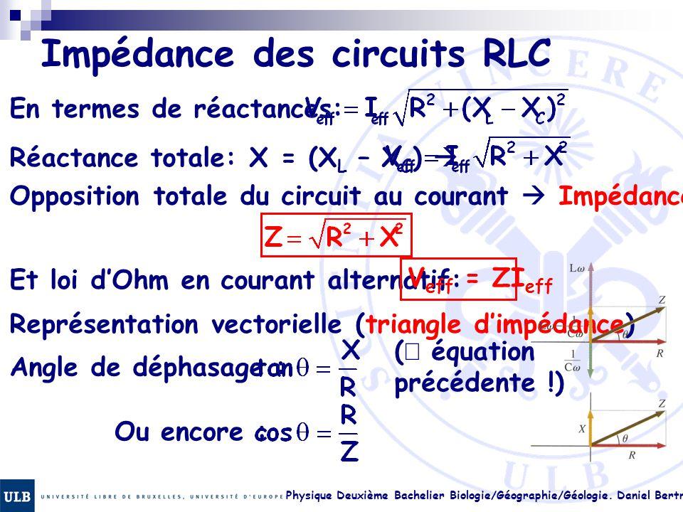 Impédance des circuits RLC