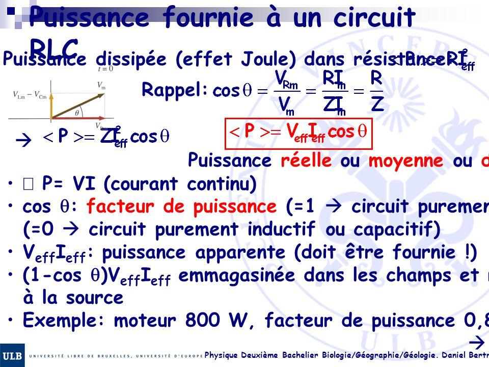 Puissance fournie à un circuit RLC