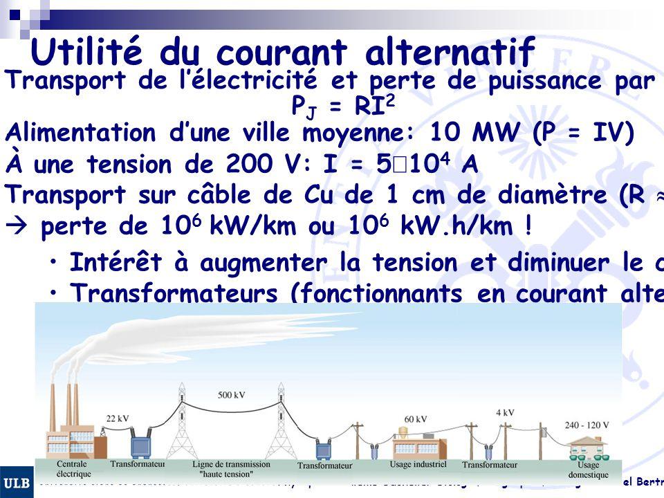 Utilité du courant alternatif