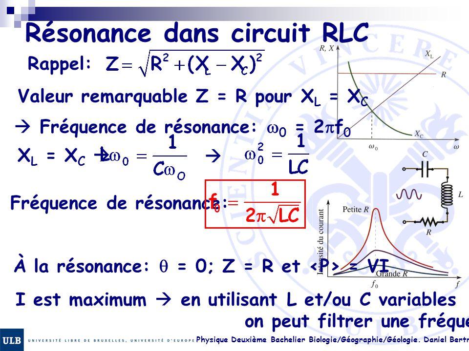 Résonance dans circuit RLC
