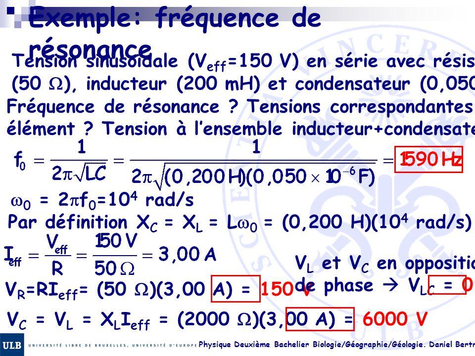 Exemple: fréquence de résonance