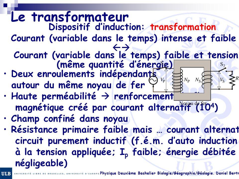 Le transformateur Dispositif d'induction: transformation