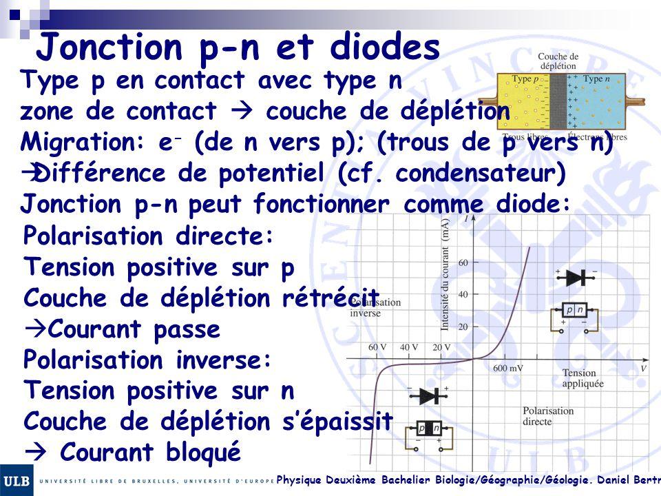 Jonction p-n et diodes Type p en contact avec type n zone de contact  couche de déplétion. Migration: e- (de n vers p); (trous de p vers n)