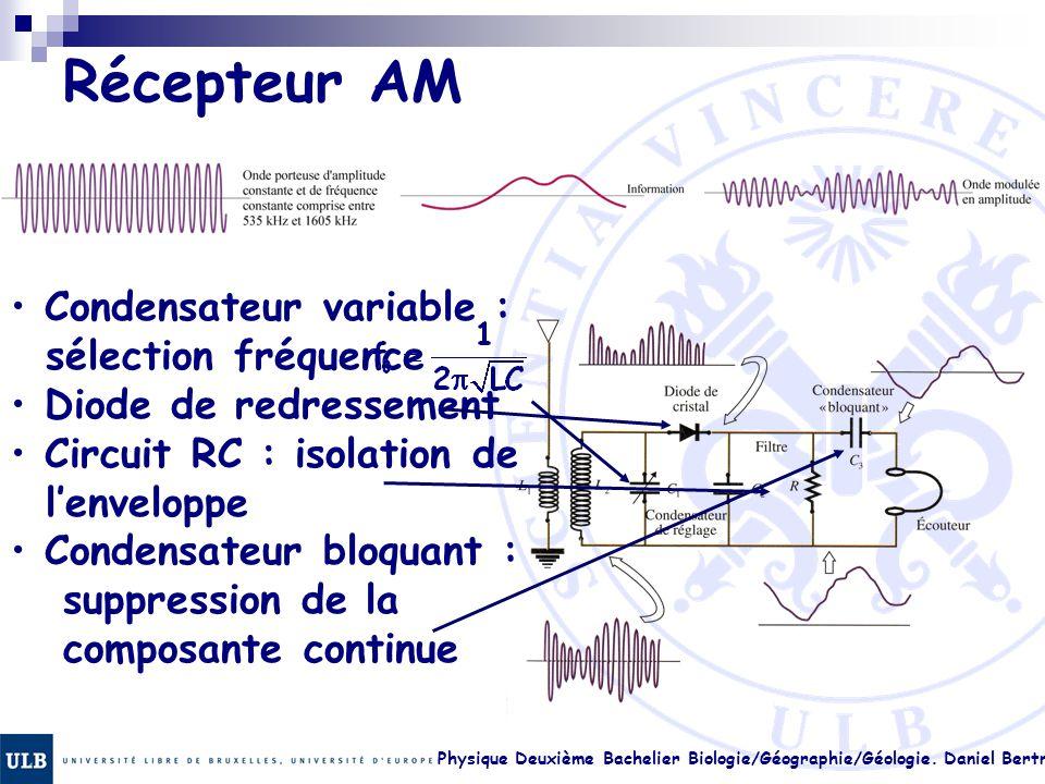 Récepteur AM Condensateur variable : sélection fréquence