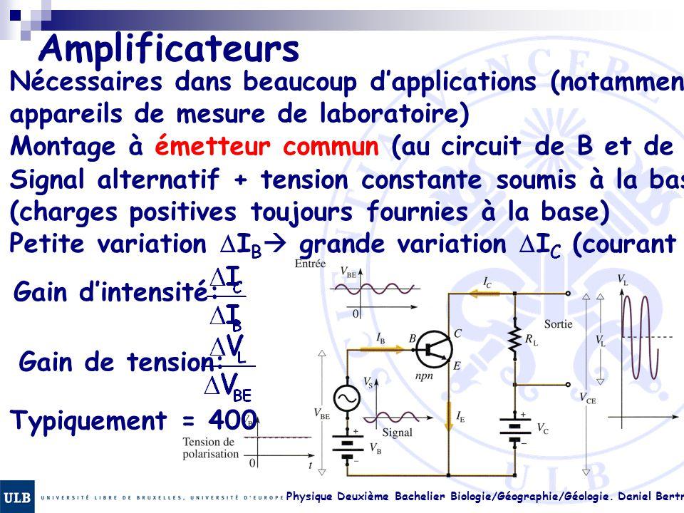 Amplificateurs Nécessaires dans beaucoup d'applications (notamment appareils de mesure de laboratoire)