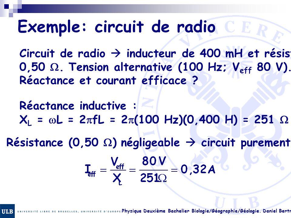 Exemple: circuit de radio