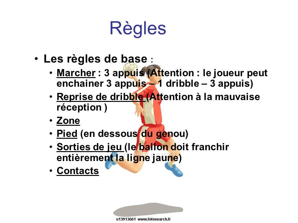 Règles Les règles de base :