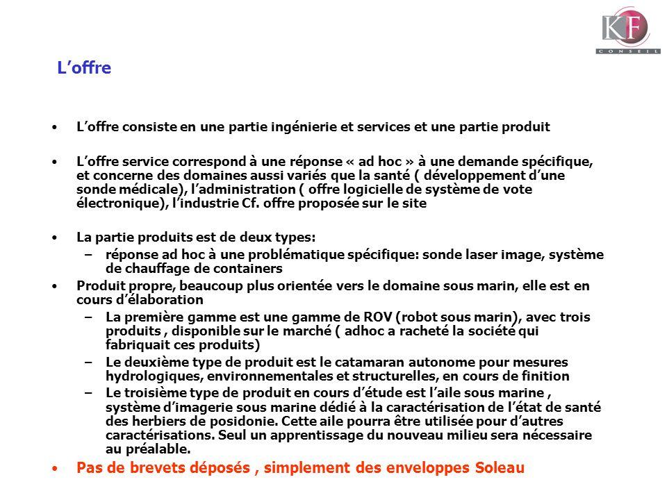 L'offre Pas de brevets déposés , simplement des enveloppes Soleau